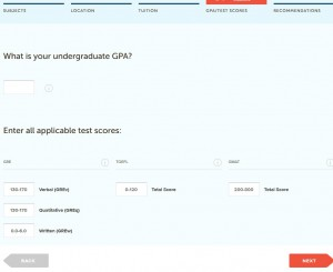 Test Scores with GPA, GRE, TOEFL, GMAT